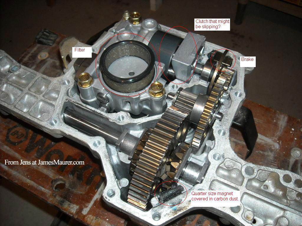 Transmission Troubleshooting Problems Repair